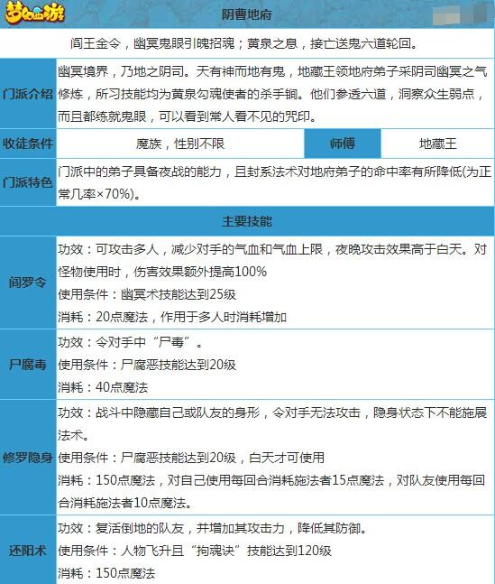 梦幻西游手游地府怎么样 后期PK强势门派.jpg