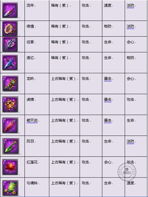 新御剑天涯宠物神兵系统详解及全神兵一览表6.jpg