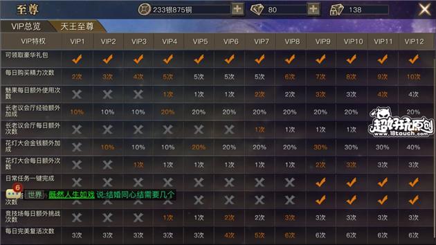 青丘狐传说手游长VIP特权.jpg