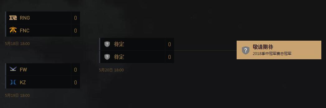 RNG选择.jpg